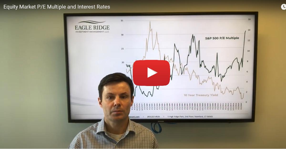 EQUITY MARKET P/E MULTIPLE AND INTEREST RATES